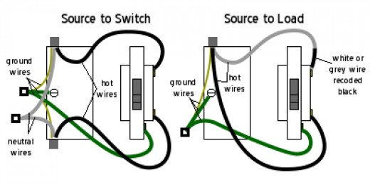 two way dimmer switch wiring with Dinner Single Pole Switch Wiring Diagram on Please Help Me Trouble Shoot My 3 Way Switch 202868 Print moreover Wiring A 3 Way Switch With Motion Sensor Light in addition RepairGuideContent also Wiring Diagram 3 Way Switches 541934 in addition 05symbols.