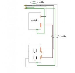 strat plus wiring diagram wiring diagram for car engine fender 5 way switch wiring diagram also 301155918783 as well lefty tele wiring diagram as well