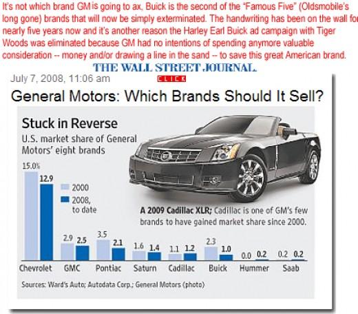 Google general motors and luxury cars and recaro racing for General motors cars brands