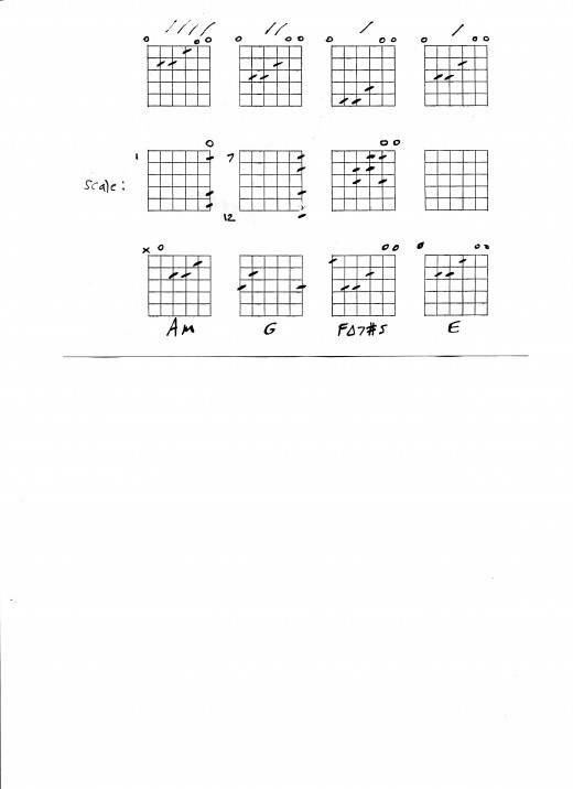 Guitar lesson - flamenco chord sequence