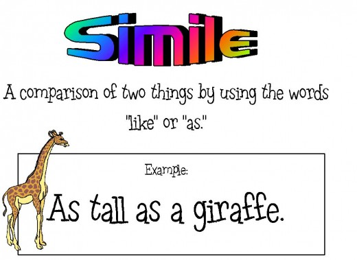 As tall as a giraffe - Simile Poster