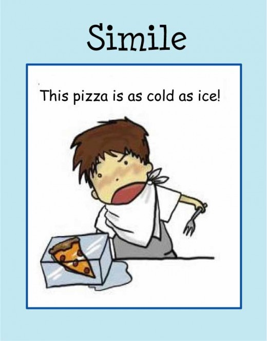 This pizza is as cold as ice - Simile Poster