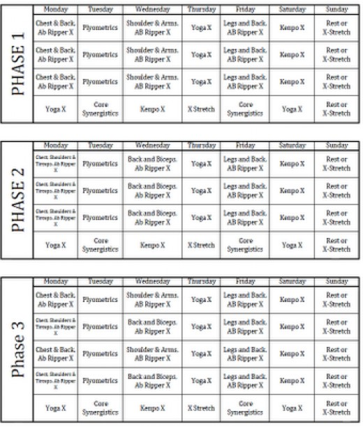 The P90X Classic Workout Schedule