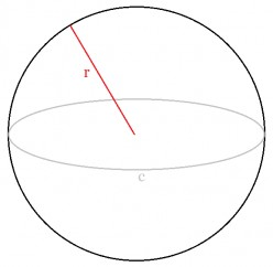 Calculate the Volume of a Sphere from Its Circumference