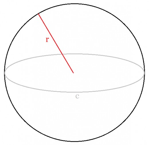 Sphere with labeled radius and circumference. Drawing by Calculus-Geometry
