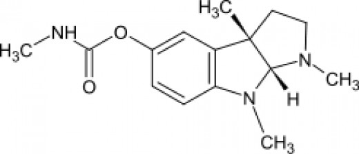 Chemical Structure of Physostigmine. Source: Wikimedia Commons, Public Domain