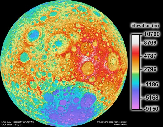 Lunar far side - warm colors are high elevation, cool colors are low elevation.