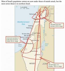 Hezbollah missile ranges