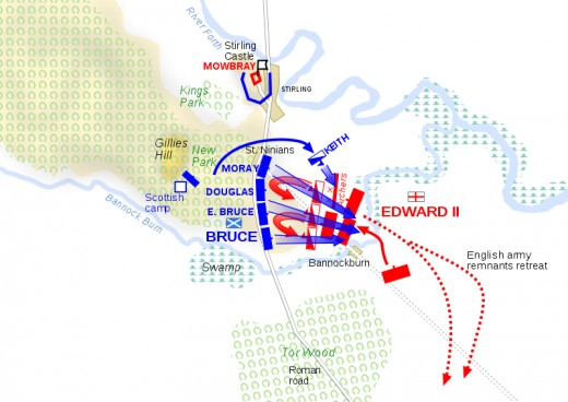 Battlefield positions on the second day.