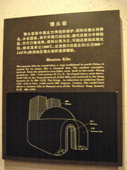 Description of a Northern Song Dynasty kiln