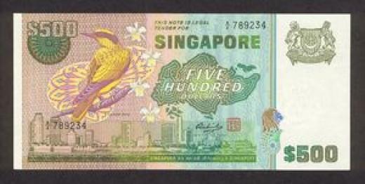 Singapore Study Visa On Lowest Cost