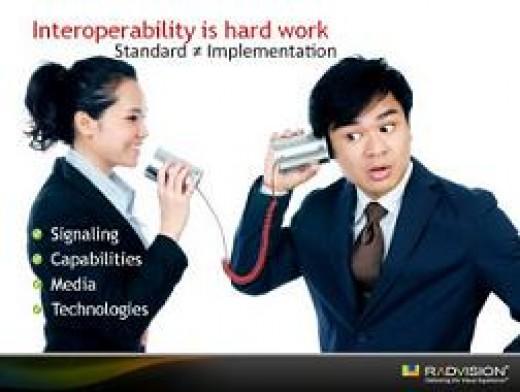 VoIP Interoperability