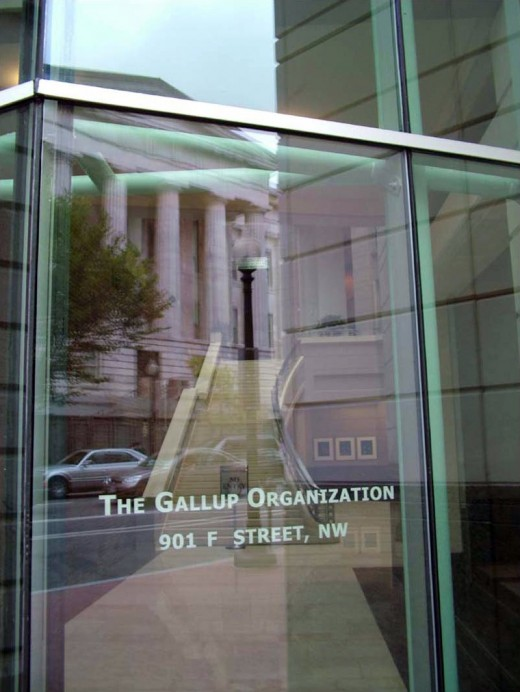 Gallup Organization