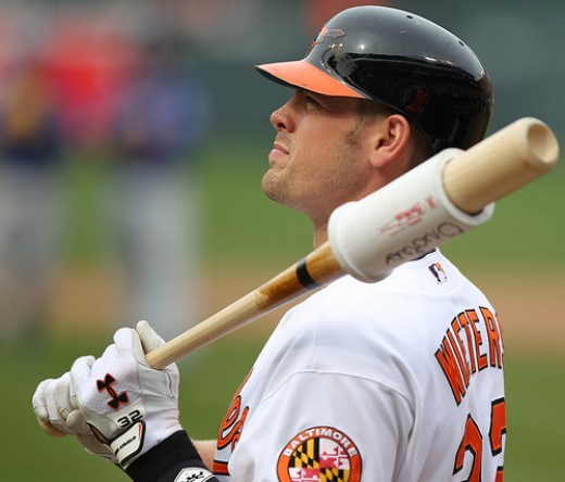 Matt Wieters musing on his immense potential.