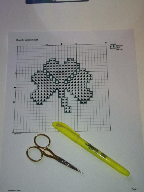 Pattern, Scissors and Highlighter