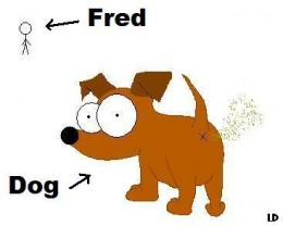 What the heck is Fred feeding this thing?  (Cartoons courtesy of Lauren)