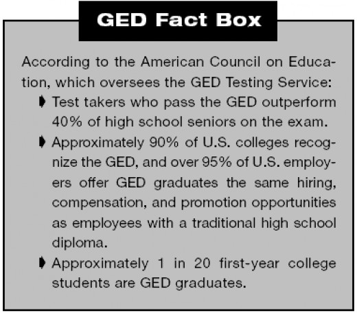 Some interesting facts on the GED.