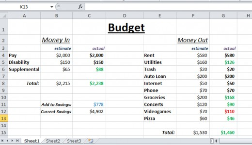 The second sample budget now has unnecessary expenses added in. You can choose a set amount of money to add to savings and continue adding expenses, or allow your savings to grow to cover larger purchases in the future.