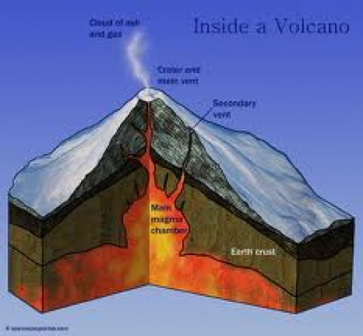 a science report on volcanoes mount kilauea From the south, snow-covered mount st helens looms proudly under a fleecy halo of clouds, rivaling the majestic beauty of neighboring mount rainer, mount hood, and mount adams salmon fishermen dot the shores of lakes and streams in the mountain's shadow, trucks loaded with fresh-cut timber barrel down backroads, and deer peer out.
