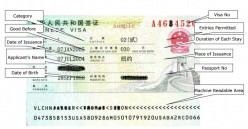 How To Get China Visa In Just 8 Hours