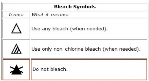 type of bleaching allowed