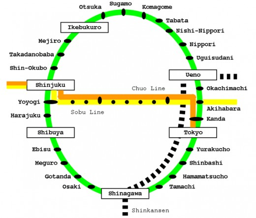 Map of Yamanote Line