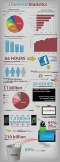 What are the most important reasons why the Internet has become such an integral part of our lives?
