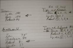 Game Score Journal