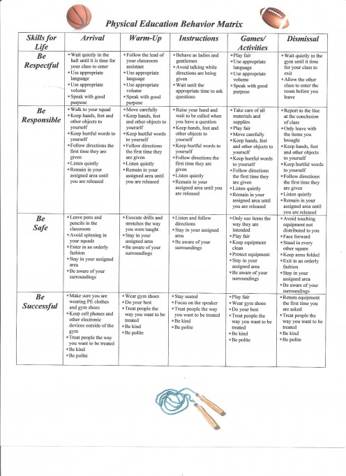 Elementary Classroom Management Plan ~ Classroom behavior plans for elementary images frompo