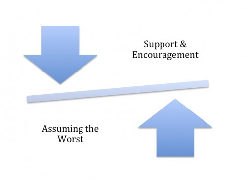 Assume the worst instead of providing support & encouragement