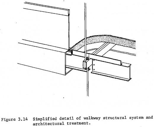 NBS, Figure 3.14, p. 30