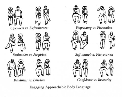 Your body language is speaking
