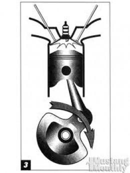 Valves, Spark plug and piston