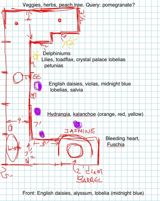More SketchPad HD. I got this app to help me plan my patio garden. I mapped/measured the patio, noting sun/shade, then took my iPad to the garden center and made notes of what flowers I was buying and where they went.