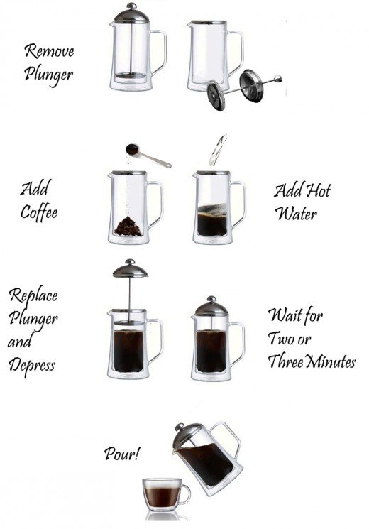 6382072 f520 Stainless Steel French Press Amazon
