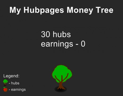 My Earnings from Hubpages - image  by Rosie2010, derived from clipart by OCAL from www.clker.com