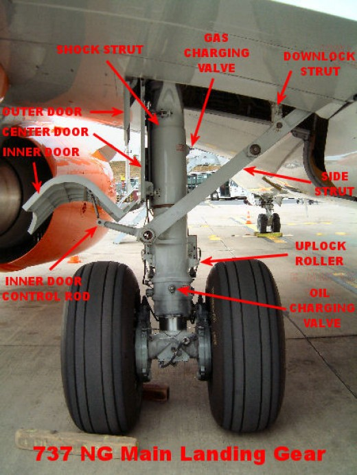Retractable left side main landing gear of B-737