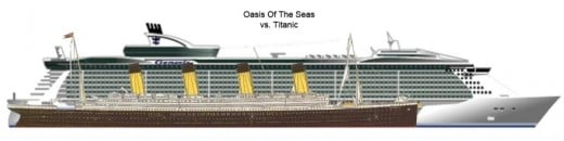 Titanic Size Comparison To Modern Cruise Ships