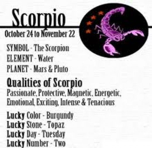 Scorpios Are Compatible With What Sign