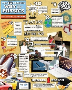 STRATEGIC INTERVENTION MATERIALS (SIM) IN TEACHING PHYSICS