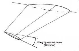 Wing tip twisted downward (Wash out)