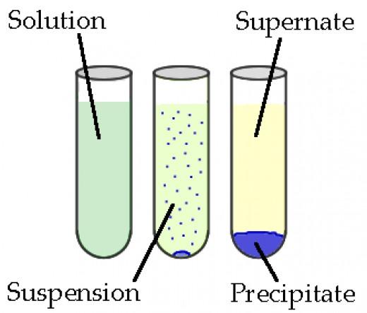 Centrifugation Example  FIGURE 1