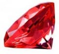 Astrological Benefits of Ruby Stone