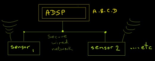 The sensors need port 443 access to the ADSP via the network (some routes might be needed). The ADSP can be in HA mode too.