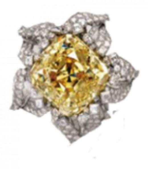 Current Allnatt Diamond Setting