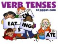 Writing Tenses: Tense-specific ESL Writing Prompts and Topics for Beginners, Intermediates, and Advanced