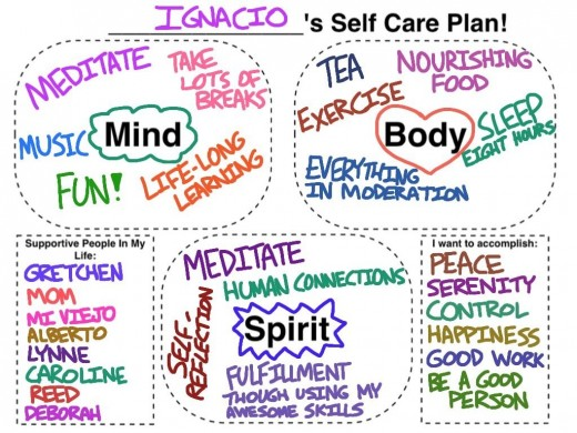 Self Care Plan!