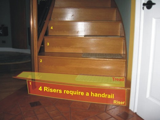 4 stair risers require a handrail