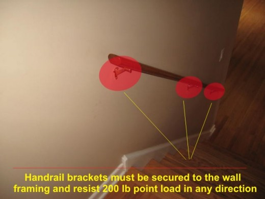 Handrail brackets must be secured to the wall framing 2