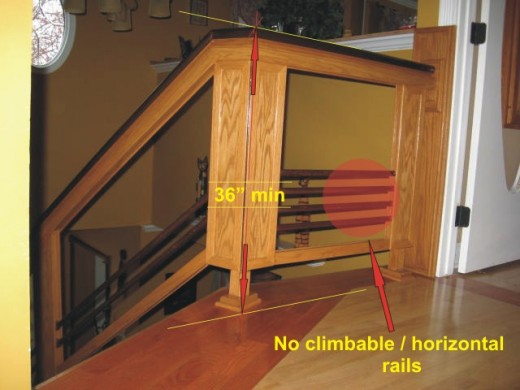 No climbable, horizontal rails permitted